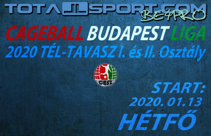 BUDAPEST LIGA 2020 TÉL-TAVASZ – I. és II. Osztály